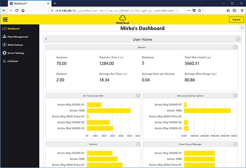 ESAB WeldCloud dashboards